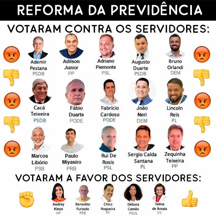 VEJA QUEM VOTOU CONTRA OS SERVIDORES E A FAVOR DA REFORMA DO IPREV: Ademir Pestana (PSDB), Adilson Júnior (PP) , Adriano Piemonte (PSL), Augusto Duarte (PSDB), Bruno Orlandi (DEM), Cacá Teixeira (PSDB), Fábio Duarte (Podemos), Fabrício Cardoso (Podemos) , João Neri (DEM), Lincoln Reis (PR), Marcos Libório (PSB), Paulo Miyasiro (Republicanos), Rui de Rosis (PL), Sergio Santana (PL) e Zequinha Teixeira (PSD). VOTARAM A FAVOR DOS SERVIDORES E CONTRA A REFORMA DO IPREV: Audrey Keys (PP), Benedito Furtado (PSB), Chico Nogueira (PT) , Débora Camilo (PSOL) e Telma de Souza (PT).