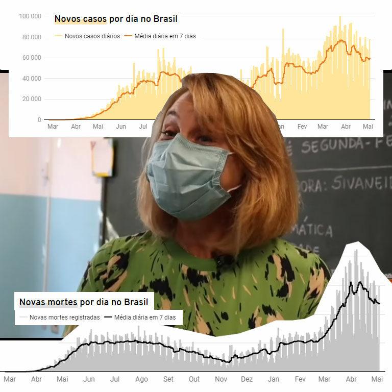 Foto da Secretária de Educação, Cristina Barletta, junto com gráfico de mortes e casos de COVID-19 mostrando que estamos no maior pico de toda a pandemia